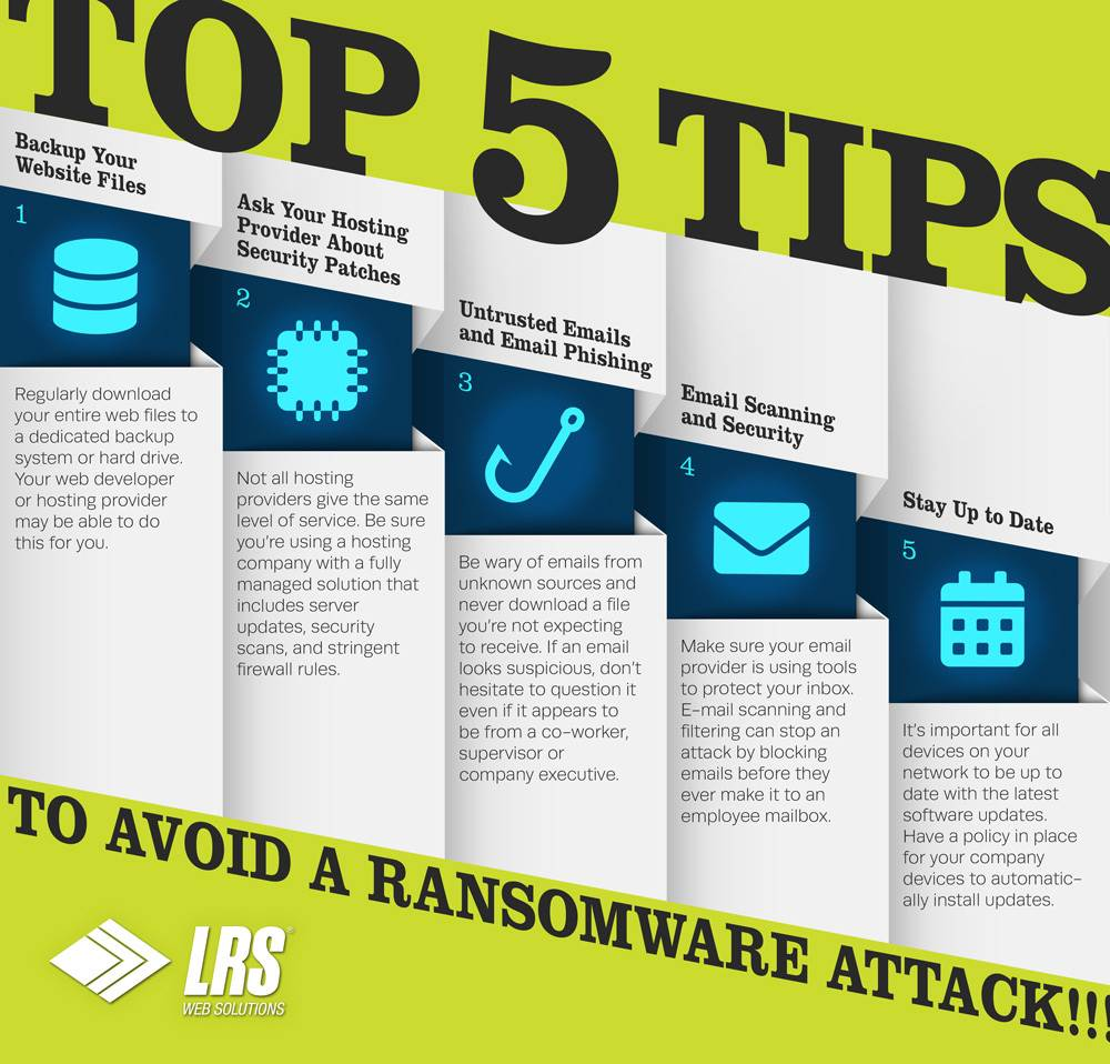 An infographic of the 5 tips to avoid a ransomware attack
